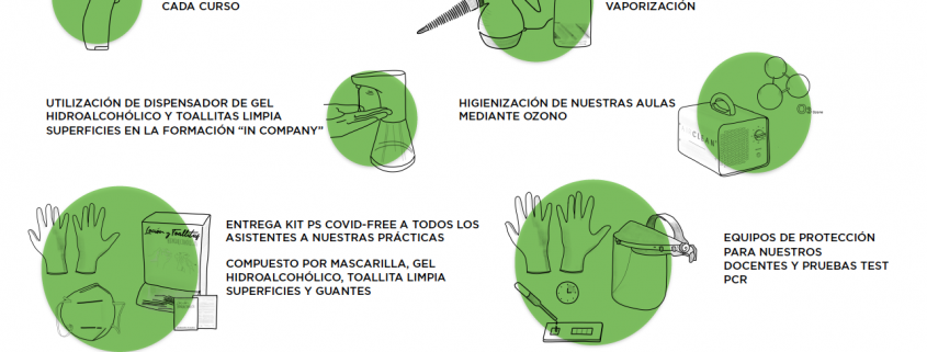 covid free-medidas-prevesystem